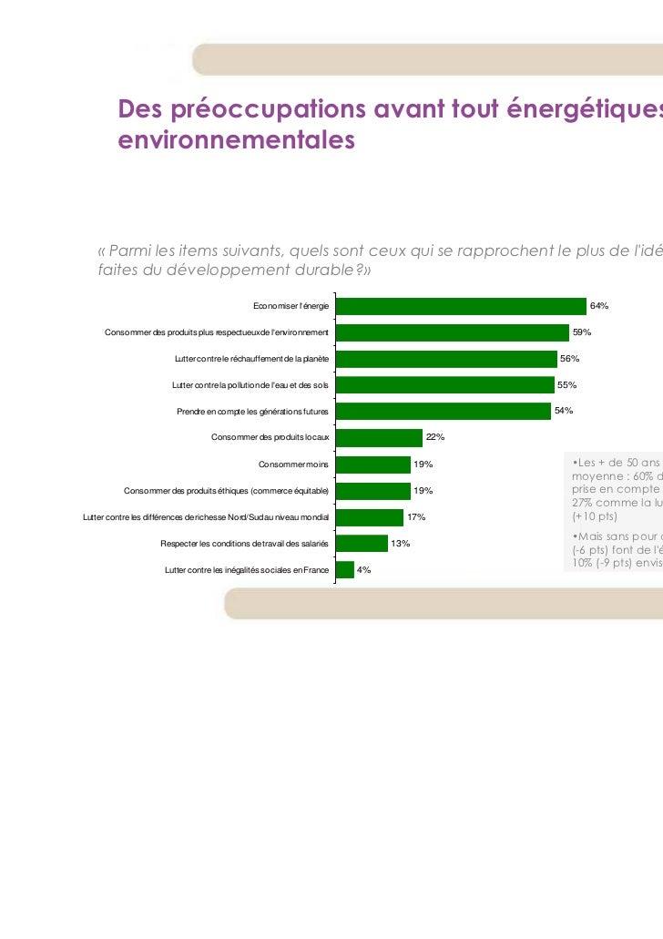 Des préoccupations avant tout énergétiques et         environnementales    « Parmi les items suivants, quels sont ceux qui...