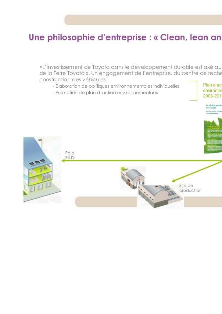 Une philosophie d'entreprise : « Clean, lean and green »  •L'investissement de Toyota dans le développement durable est ax...