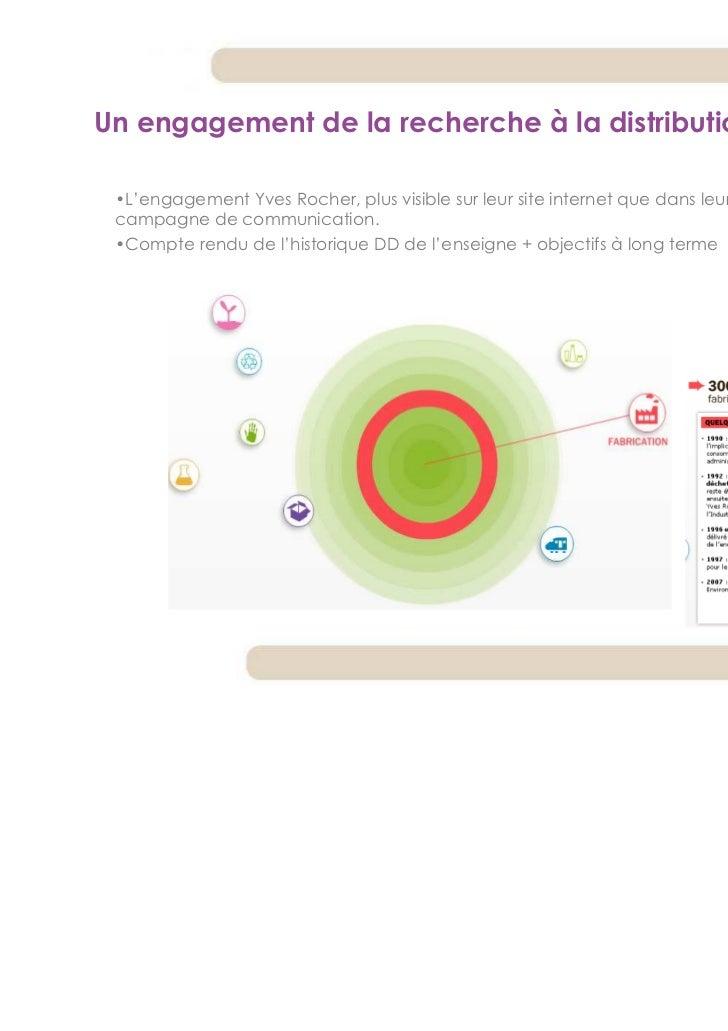 Un engagement de la recherche à la distribution •L'engagement Yves Rocher, plus visible sur leur site internet que dans le...