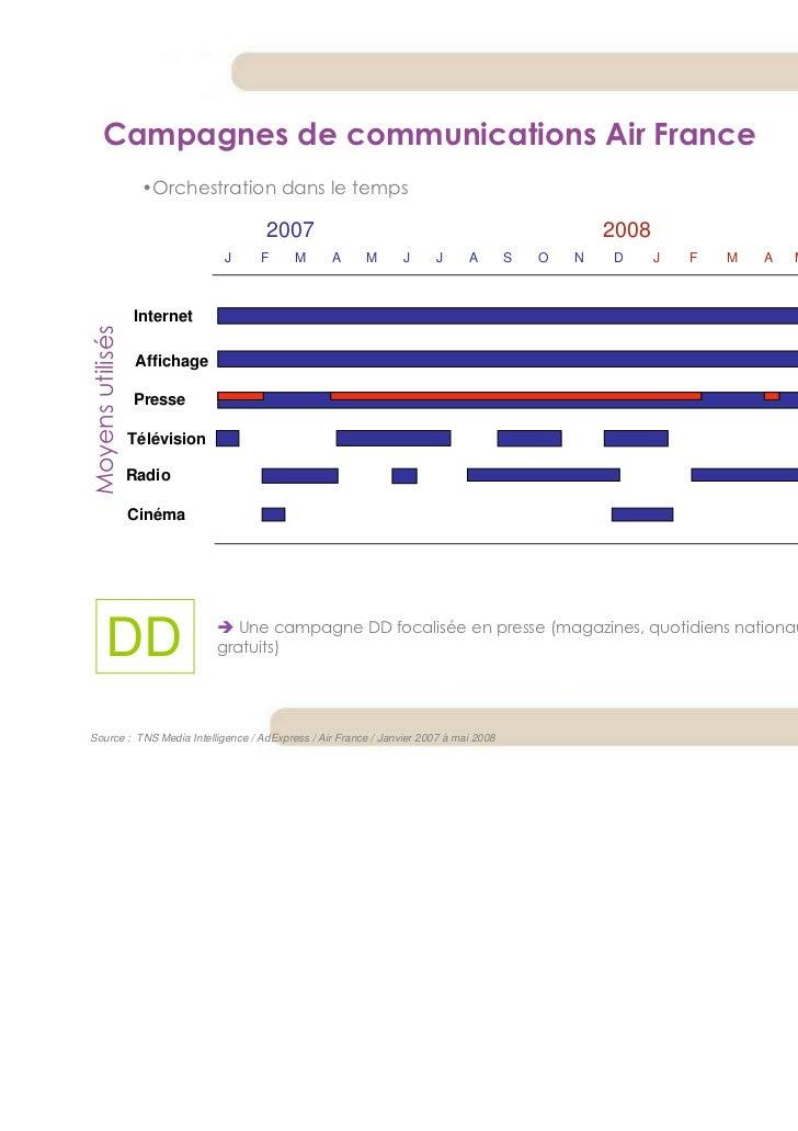 Campagnes de communications Air France                    •Orchestration dans le temps                                    ...