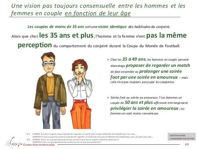 Connection createsvalue Une vision pas toujours consensuelle entre les hommes et les femmes en couple en fonction de leur ...