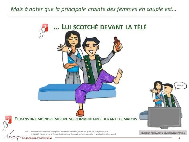 Connection createsvalue Mais à noter que la principale crainte des femmes en couple est… 4 Q5. FEMME: Pendant cetteCoupedu...