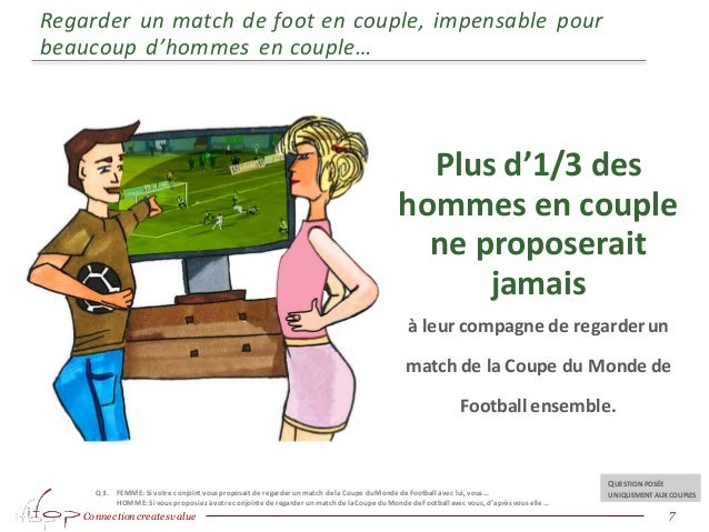 Connection createsvalue Regarder un match de foot en couple, impensable pour beaucoup d'hommes en couple… 7 Q3. FEMME: Si ...