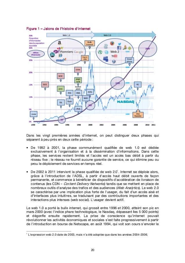 23 FigureFigureFigureFigure 4444 –––– Structure du traficStructure du traficStructure du traficStructure du trafic interne...