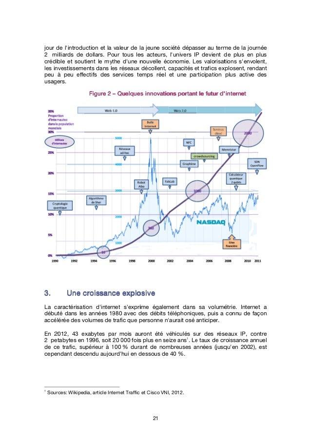 24 4.4.4.4. Quelle prospective pourQuelle prospective pourQuelle prospective pourQuelle prospective pour internetinterneti...