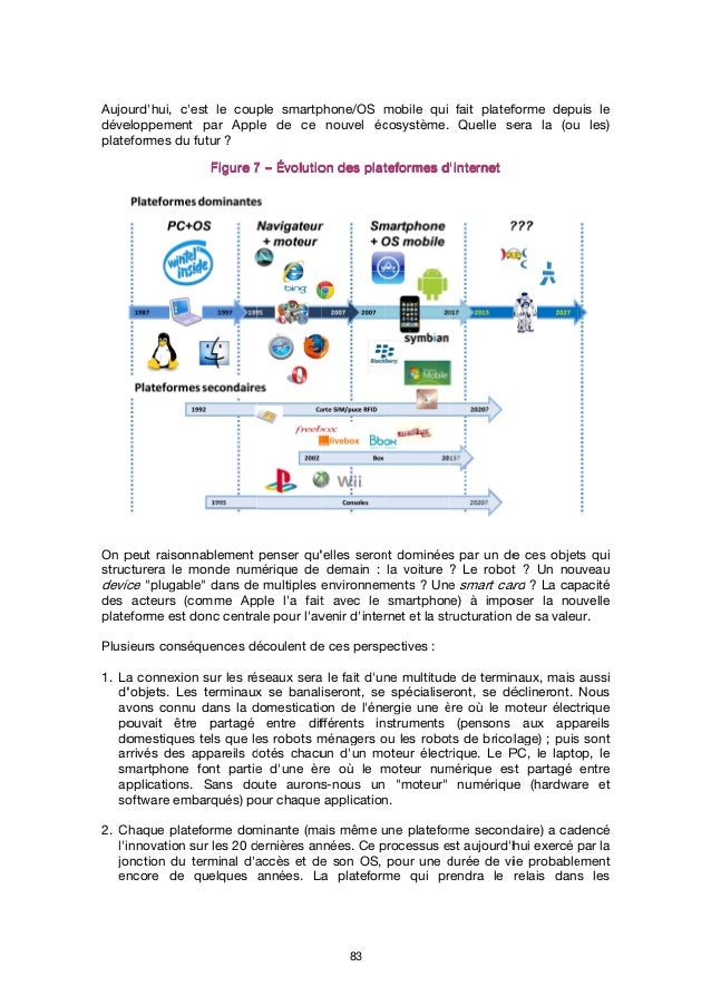 Etude internet 2030-web