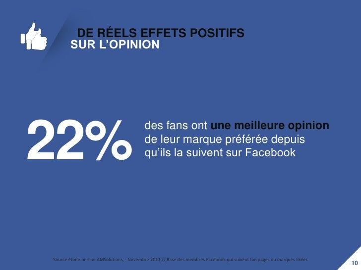 DE RÉELS EFFETS POSITIFS       SUR L'OPINION22%                                          des fans ont une meilleure opinio...