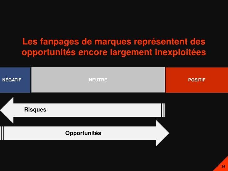 Les fanpages de marques représentent des          opportunités encore largement inexploitéesNÉGATIF                    NEU...