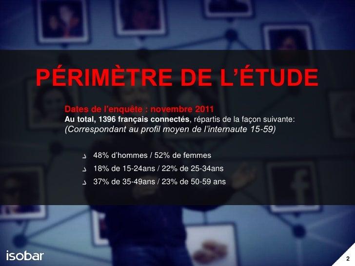PÉRIMÈTRE DE L'ÉTUDE  Dates de lenquête : novembre 2011  Au total, 1396 français connectés, répartis de la façon suivante:...