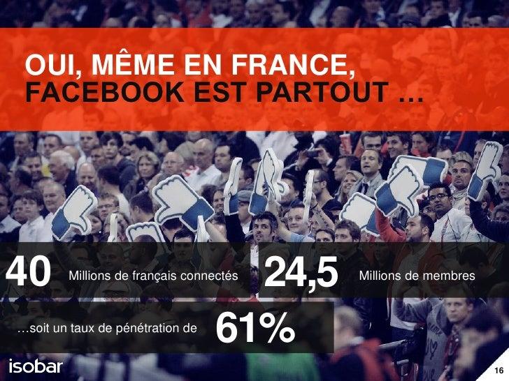 OUI, MÊME EN FRANCE, FACEBOOK EST PARTOUT …40                                  24,5        Millions de français connectés ...