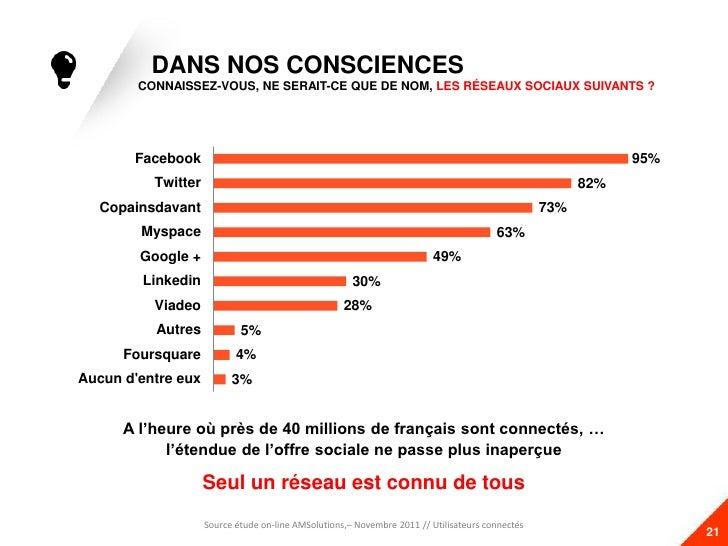 DANS NOS CONSCIENCES        CONNAISSEZ-VOUS, NE SERAIT-CE QUE DE NOM, LES RÉSEAUX SOCIAUX SUIVANTS ?       Facebook       ...