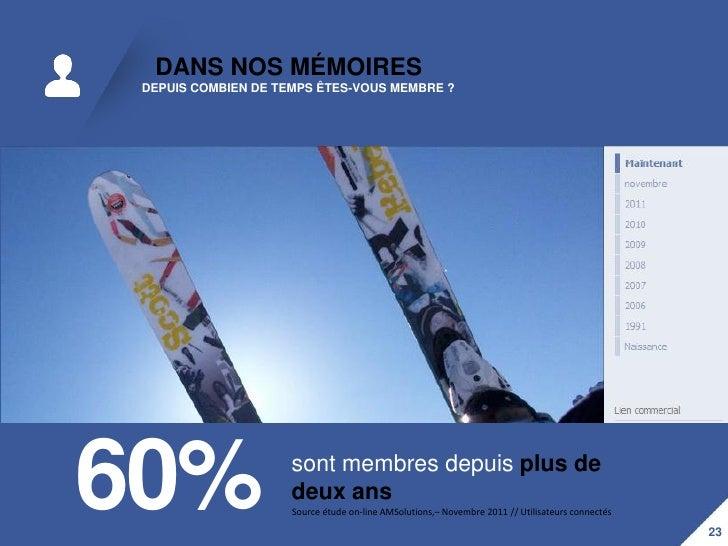 DANS NOS MÉMOIRES DEPUIS COMBIEN DE TEMPS ÊTES-VOUS MEMBRE ?60%                  sont membres depuis plus de              ...