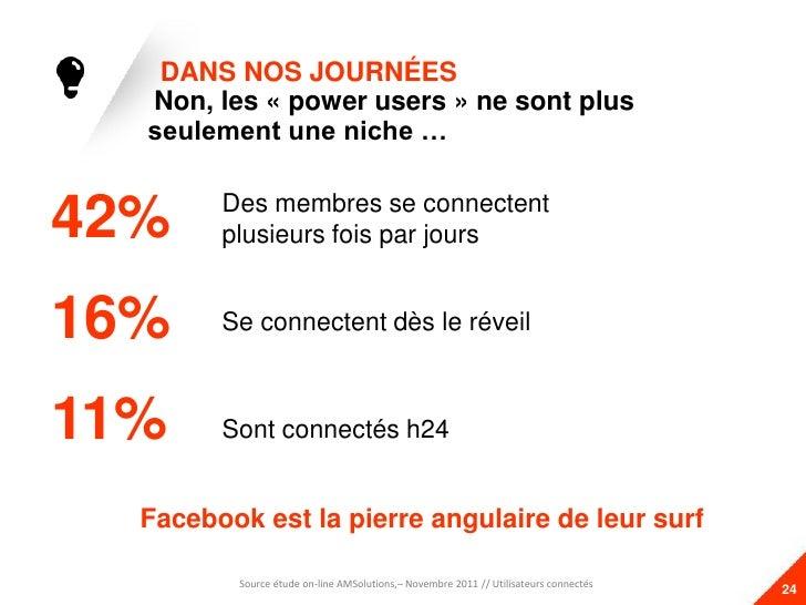 DANS NOS JOURNÉES  Non, les « power users » ne sont plus  seulement une niche …        Des membres se connectent42%     pl...