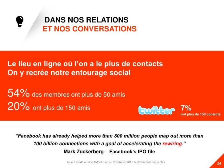 DANS NOS RELATIONS             ET NOS CONVERSATIONSLe lieu en ligne où l'on a le plus de contactsOn y recrée notre entoura...
