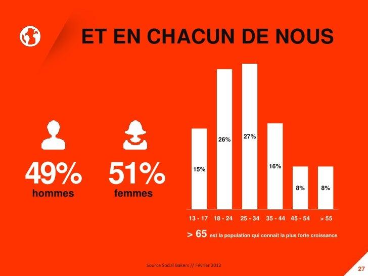 ET EN CHACUN DE NOUS                                                  26%    27%49% 51%hommes     femmes                  ...