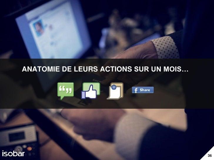 ANATOMIE DE LEURS ACTIONS SUR UN MOIS…                                         36