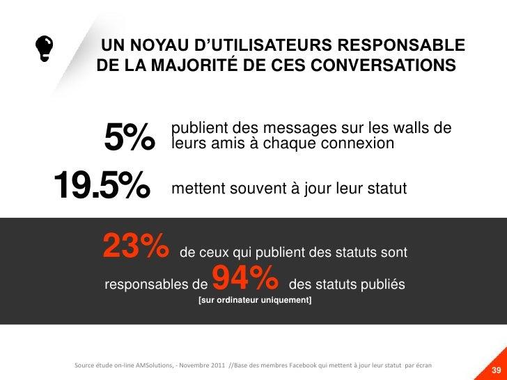 UN NOYAU D'UTILISATEURS RESPONSABLE        DE LA MAJORITÉ DE CES CONVERSATIONS                                publient des...