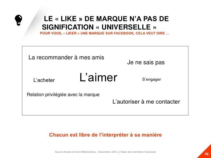 LE « LIKE » DE MARQUE N'A PAS DE       SIGNIFICATION « UNIVERSELLE »      POUR VOUS, « LIKER » UNE MARQUE SUR FACEBOOK, CE...