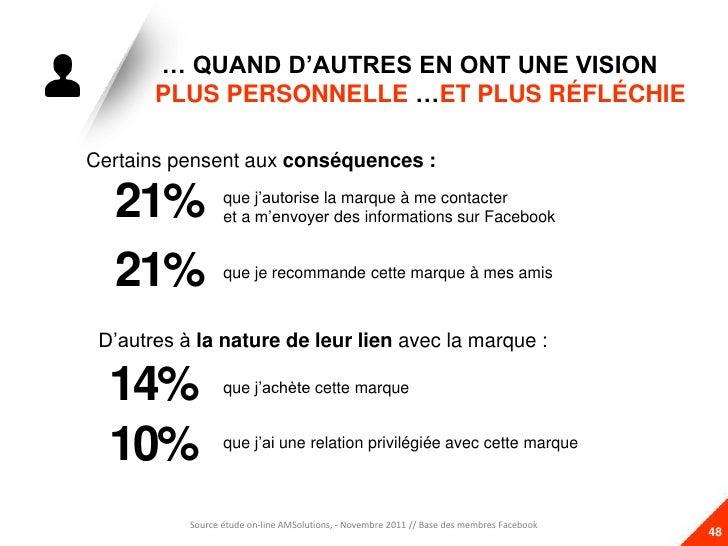 … QUAND D'AUTRES EN ONT UNE VISION       PLUS PERSONNELLE …ET PLUS RÉFLÉCHIECertains pensent aux conséquences :  21%      ...