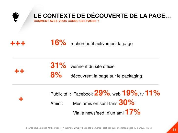 LE CONTEXTE DE DÉCOUVERTE DE LA PAGE…             COMMENT AVEZ-VOUS CONNU CES PAGES ?+++                         16%      ...