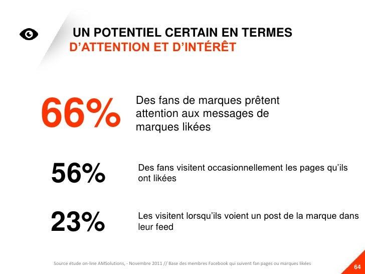 UN POTENTIEL CERTAIN EN TERMES       D'ATTENTION ET D'INTÉRÊT                                     Des fans de marques prêt...