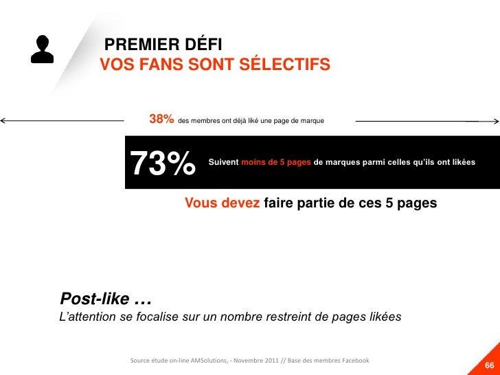 PREMIER DÉFI       VOS FANS SONT SÉLECTIFS                   38% des membres ont déjà liké une page de marque             ...
