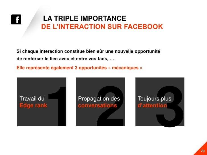 LA TRIPLE IMPORTANCE            DE L'INTERACTION SUR FACEBOOK Si chaque interaction constitue bien sûr une nouvelle opport...