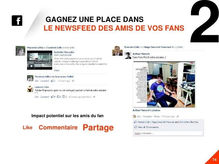 GAGNEZ UNE PLACE DANS          LE NEWSFEED DES AMIS DE VOS FANS                                             253%    Impact...