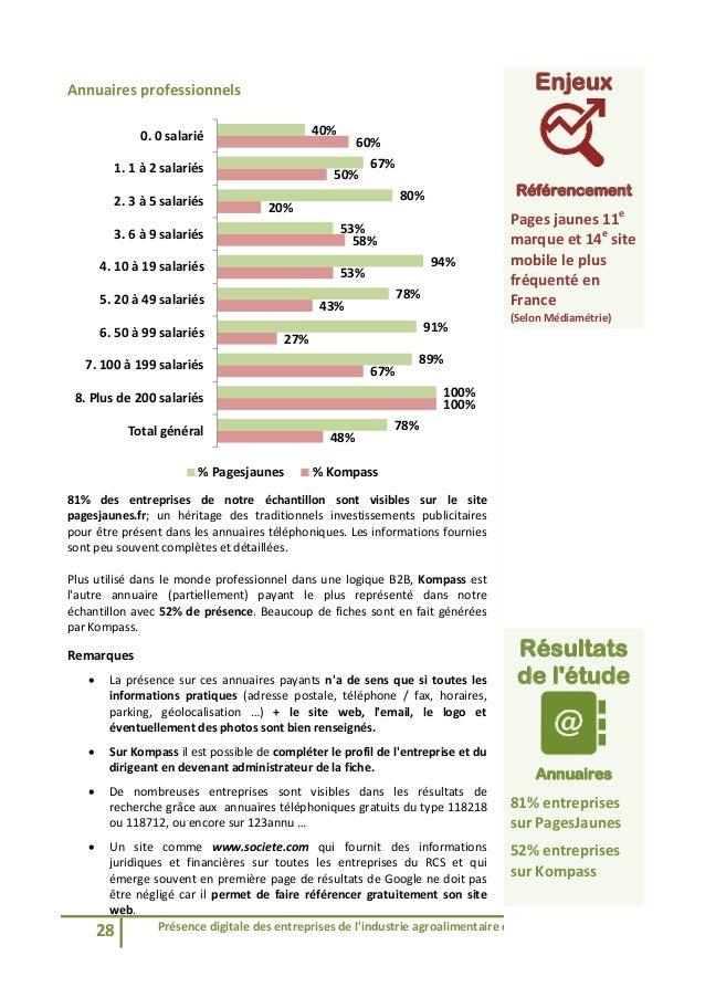 28 Présencedigitaledesentreprisesdel'industrieagroalimentairedeGirondeen2015  Annuairesprofessionnels  81%...