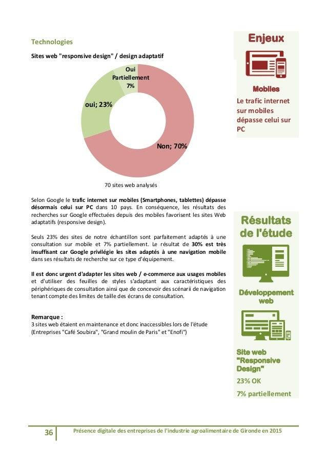 "36 Présencedigitaledesentreprisesdel'industrieagroalimentairedeGirondeen2015  Technologies Sitesweb""respon..."