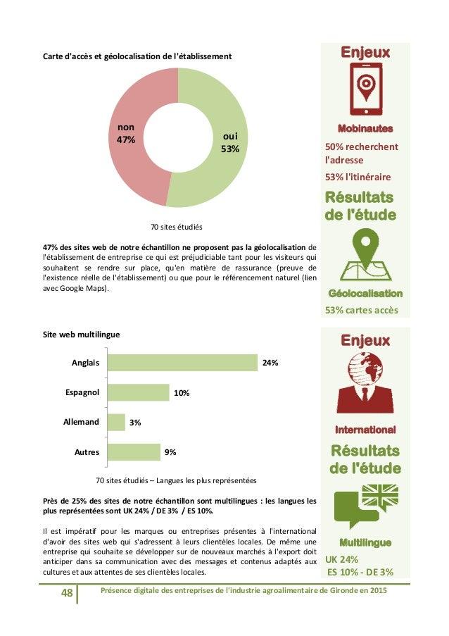 48 Présencedigitaledesentreprisesdel'industrieagroalimentairedeGirondeen2015  Carted'accèsetgéolocalisatio...