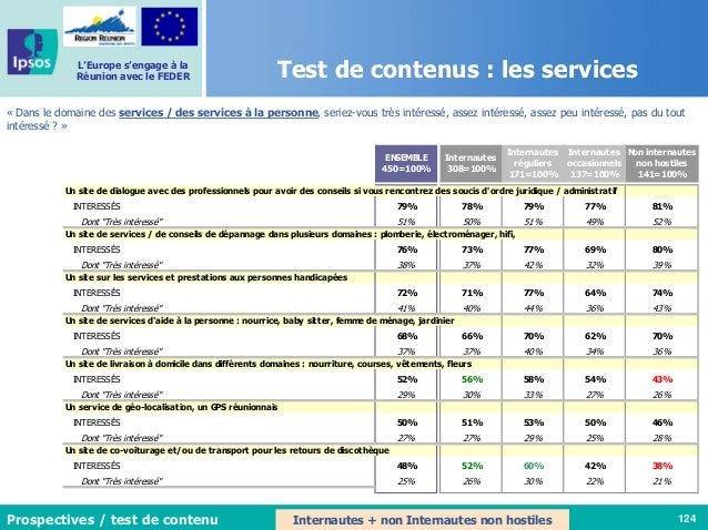 Etude quantitative Region Réunion - Contenus services numériques - résultats 2