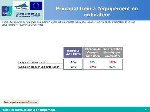 13 L'Europe s'engage à la Réunion avec le FEDER Principal frein à l'équipement en ordinateur « Que vous en ayez ou non env...