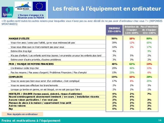 14 L'Europe s'engage à la Réunion avec le FEDER Les freins à l'équipement en ordinateur « Et quelles sont toutes les autre...