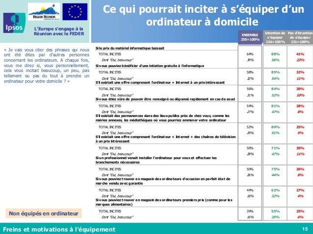 15 L'Europe s'engage à la Réunion avec le FEDER Ce qui pourrait inciter à s'équiper d'un ordinateur à domicile « Je vais v...