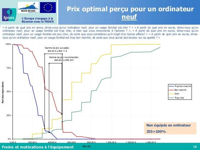 16 L'Europe s'engage à la Réunion avec le FEDER Ordinateur neuf pour usage familial - PSM Gamme de prix acceptés: 325,35 €...