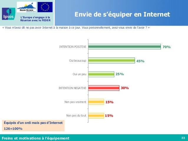 23 L'Europe s'engage à la Réunion avec le FEDER Envie de s'équiper en Internet « Vous m'avez dit ne pas avoir Internet à l...