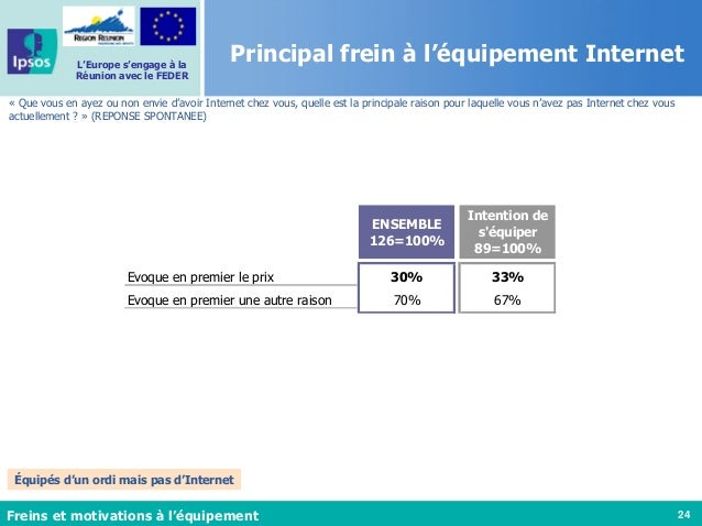 24 L'Europe s'engage à la Réunion avec le FEDER Principal frein à l'équipement Internet « Que vous en ayez ou non envie d'...