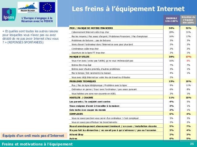 25 L'Europe s'engage à la Réunion avec le FEDER Les freins à l'équipement Internet « Et quelles sont toutes les autres rai...