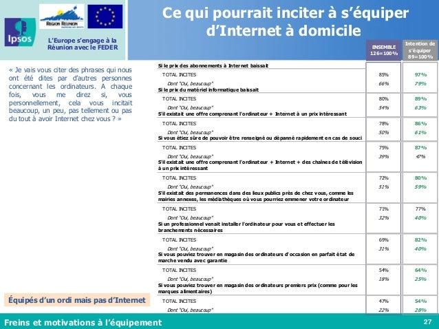 27 L'Europe s'engage à la Réunion avec le FEDER Ce qui pourrait inciter à s'équiper d'Internet à domicile « Je vais vous c...