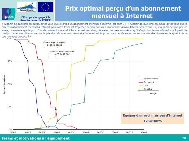 28 L'Europe s'engage à la Réunion avec le FEDER Prix optimal perçu d'un abonnement mensuel à Internet « A partir de quel p...