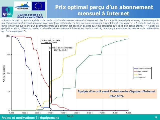 29 L'Europe s'engage à la Réunion avec le FEDER Abonnement mensuel à Internet - PSM Gamme de prix acceptés: 22,60 € à 30,6...