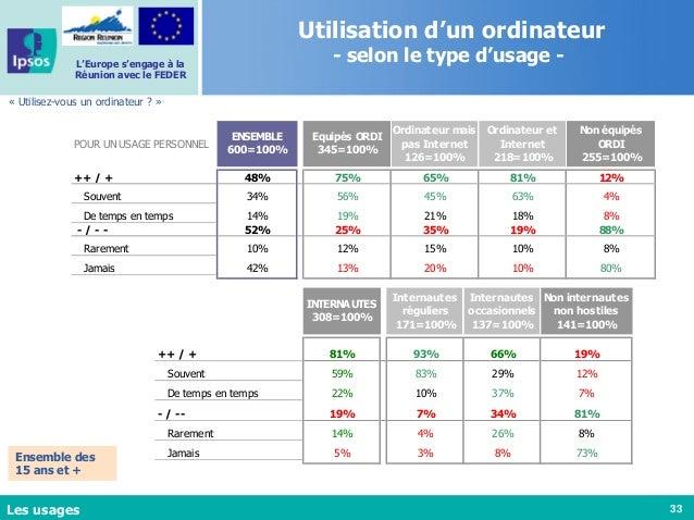33 L'Europe s'engage à la Réunion avec le FEDER Utilisation d'un ordinateur - selon le type d'usage - « Utilisez-vous un o...