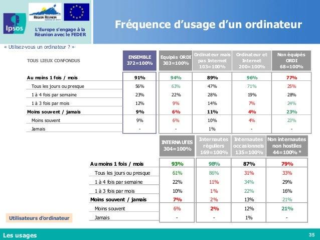 35 L'Europe s'engage à la Réunion avec le FEDER Fréquence d'usage d'un ordinateur « Utilisez-vous un ordinateur ? » Les us...