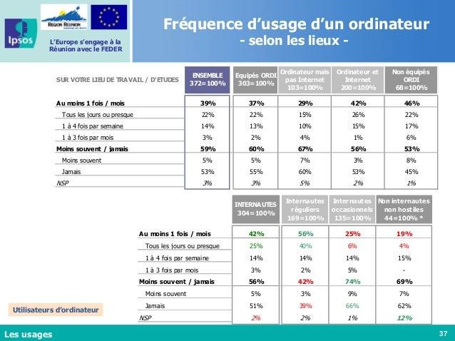 37 L'Europe s'engage à la Réunion avec le FEDER Fréquence d'usage d'un ordinateur - selon les lieux - Les usages INTERNAUT...