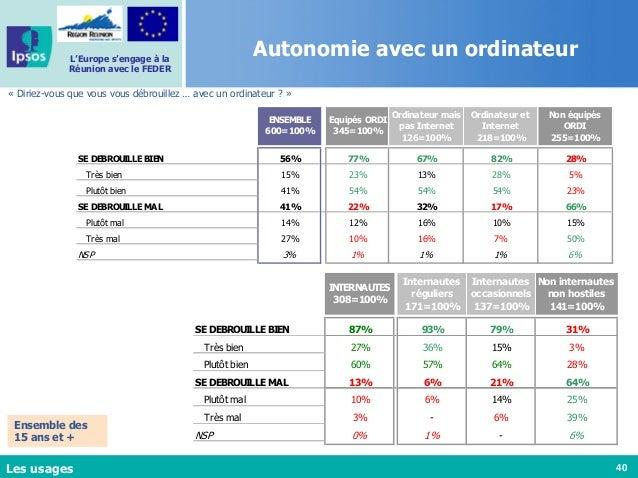 40 L'Europe s'engage à la Réunion avec le FEDER Autonomie avec un ordinateur « Diriez-vous que vous vous débrouillez … ave...