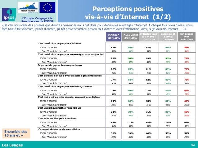 43 L'Europe s'engage à la Réunion avec le FEDER Perceptions positives vis-à-vis d'Internet (1/2) « Je vais vous citer des ...