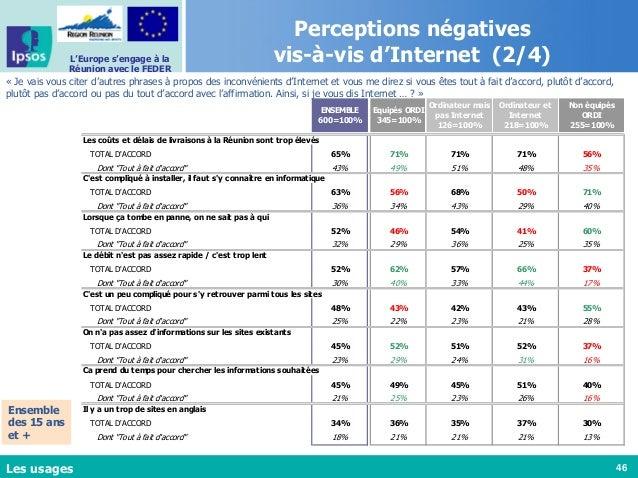 46 L'Europe s'engage à la Réunion avec le FEDER Perceptions négatives vis-à-vis d'Internet (2/4) « Je vais vous citer d'au...