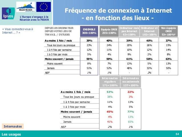 54 L'Europe s'engage à la Réunion avec le FEDER Fréquence de connexion à Internet - en fonction des lieux - « Vous connect...