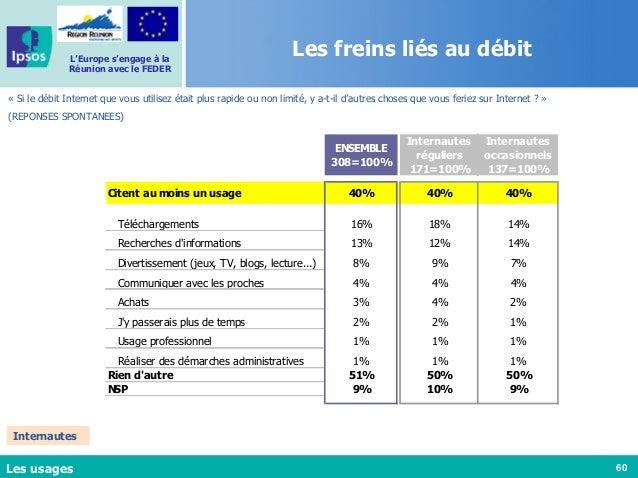 60 L'Europe s'engage à la Réunion avec le FEDER Les freins liés au débit « Si le débit Internet que vous utilisez était pl...
